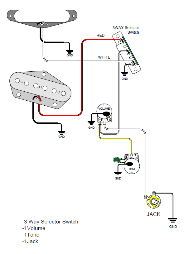 tele prewired control plate chrome mini size alpha pots