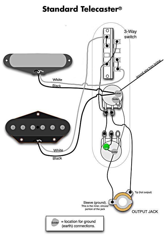 Sc on Telecaster Deluxe Wiring Diagram
